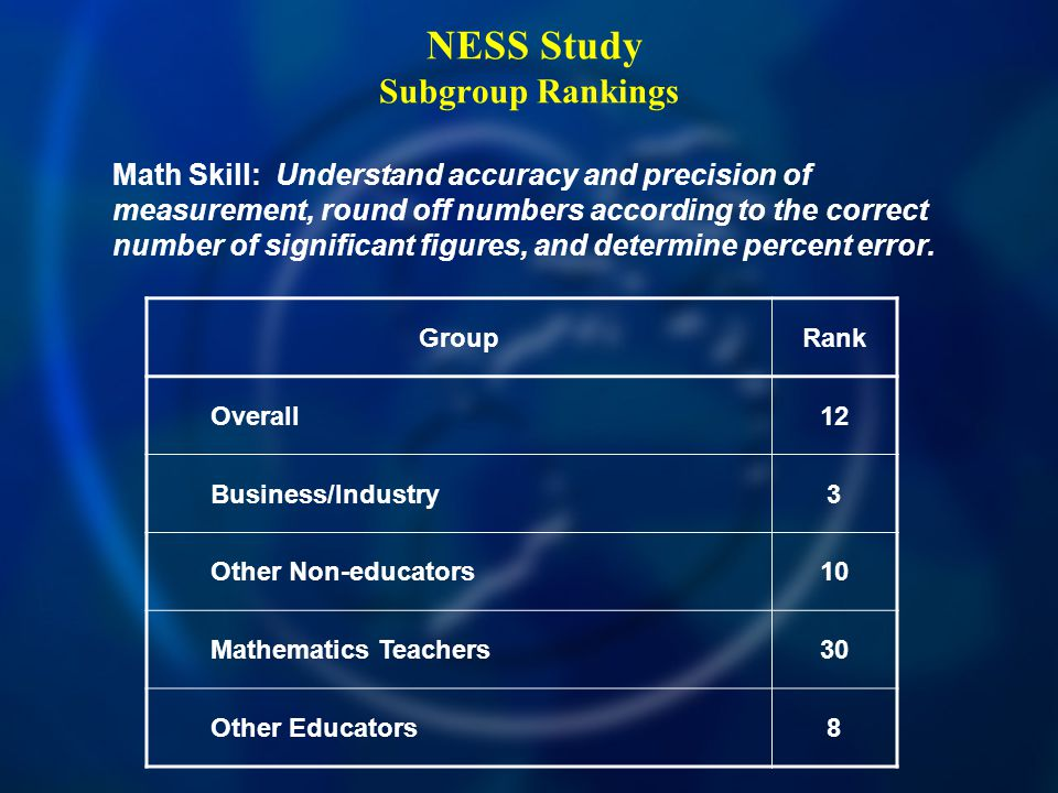 NESS Study Subgroup Rankings Math Skill: Understand accuracy and precision of measurement, round off numbers according to the correct number of significant figures, and determine percent error.