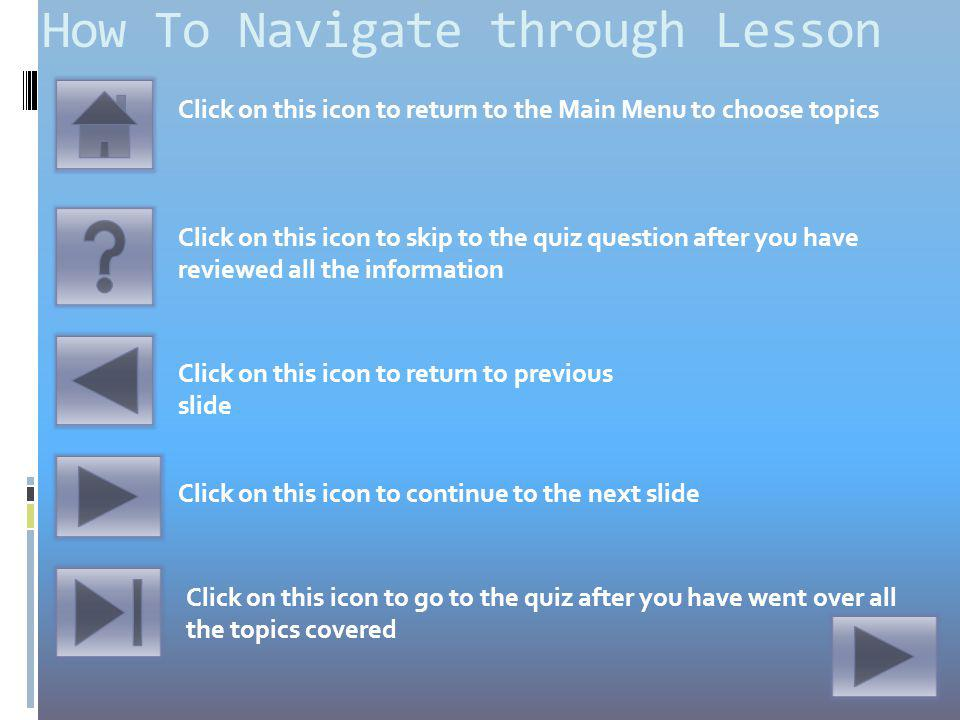 How To Navigate through Lesson Click on this icon to return to the Main Menu to choose topics Click on this icon to return to previous slide Click on this icon to continue to the next slide Click on this icon to skip to the quiz question after you have reviewed all the information Click on this icon to go to the quiz after you have went over all the topics covered