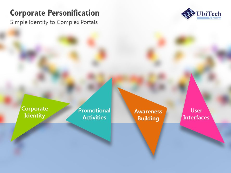 Corporate Identity Promotional Activities Awareness Building User Interfaces Corporate Personification Simple Identity to Complex Portals