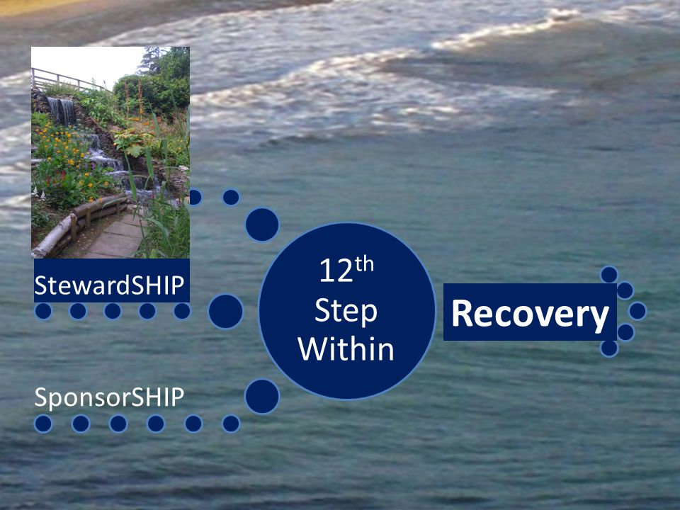 12 th Step Within FellowSHIP StewardSHIP SponsorSHIP Recovery