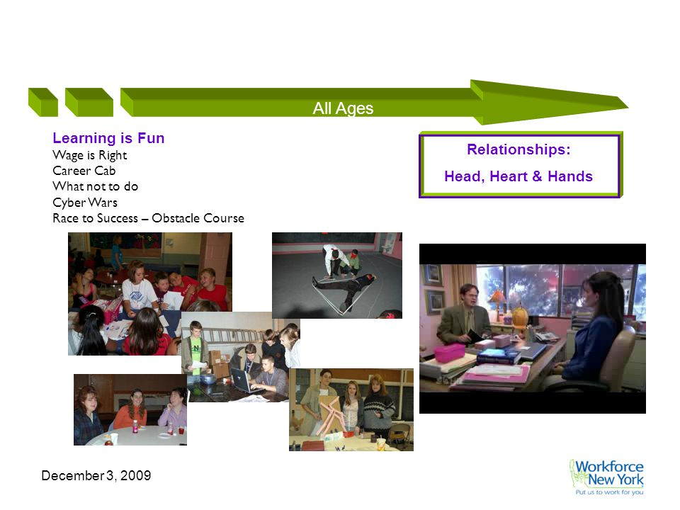 December 3, 2009 All Ages Relationships: Head, Heart & Hands Learning is Fun Wage is Right Career Cab What not to do Cyber Wars Race to Success – Obstacle Course