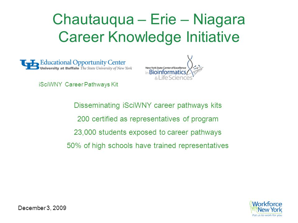 December 3, 2009 Chautauqua – Erie – Niagara Career Knowledge Initiative iSciWNY Career Pathways Kit Disseminating iSciWNY career pathways kits 200 certified as representatives of program 23,000 students exposed to career pathways 50% of high schools have trained representatives