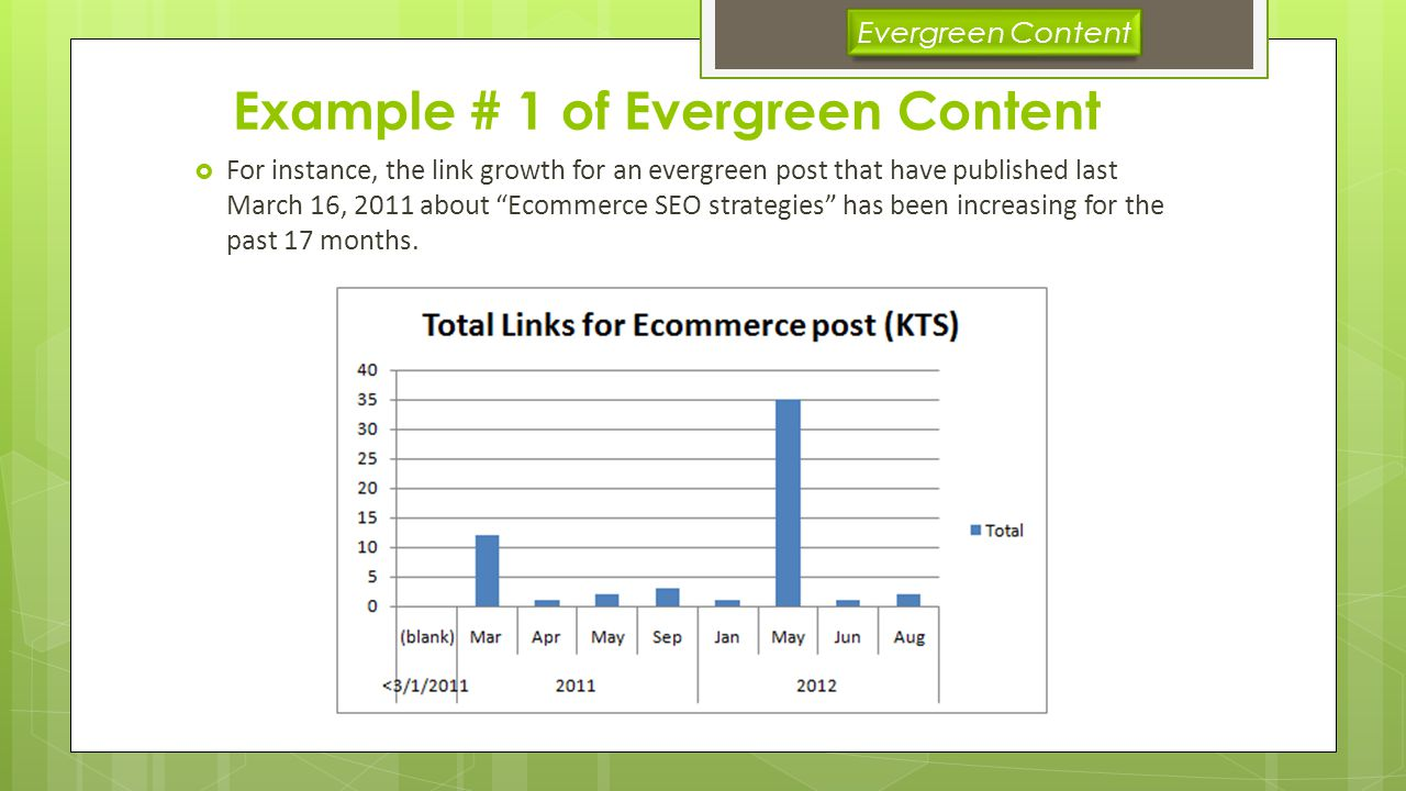 Example # 1 of Evergreen Content For instance, the link growth for an evergreen post that have published last March 16, 2011 about Ecommerce SEO strategies has been increasing for the past 17 months.