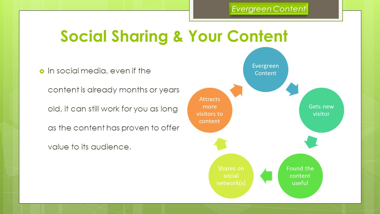 Social Sharing & Your Content In social media, even if the content is already months or years old, it can still work for you as long as the content has proven to offer value to its audience.