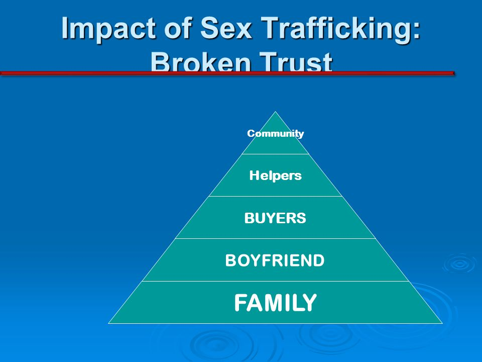 Impact of Sex Trafficking: Broken Trust Community Helpers BUYERS BOYFRIEND FAMILY