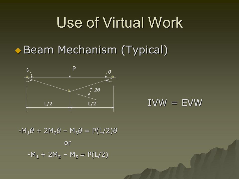 Use of Virtual Work Beam Mechanism (Typical) Beam Mechanism (Typical) P θ θ 2θ2θ L/2 IVW = EVW -M 1 θ + 2M 2 θ – M 3 θ = P(L/2)θ or -M 1 + 2M 2 – M 3 = P(L/2)