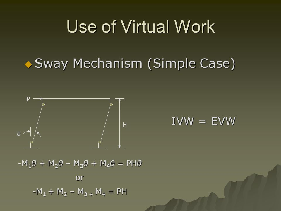 Use of Virtual Work Sway Mechanism (Simple Case) Sway Mechanism (Simple Case) θ P IVW = EVW -M 1 θ + M 2 θ – M 3 θ + M 4 θ= PHθ -M 1 θ + M 2 θ – M 3 θ + M 4 θ = PHθor -M 1 + M 2 – M 3 + M 4 = PH H