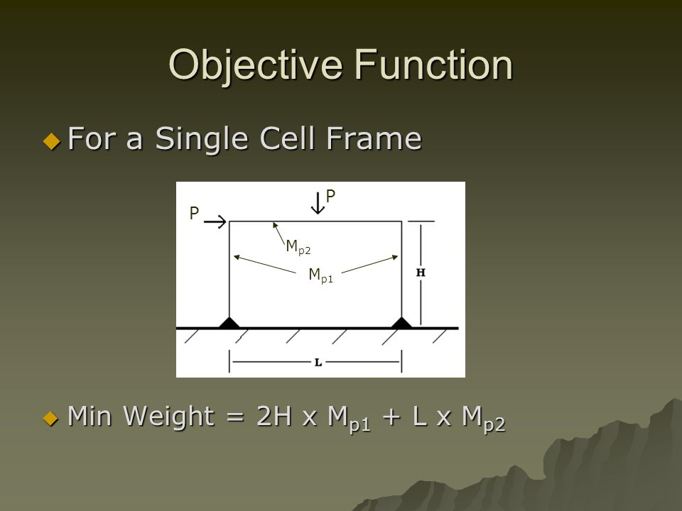 Objective Function For a Single Cell Frame For a Single Cell Frame Min Weight = 2H x M p1 + L x M p2 Min Weight = 2H x M p1 + L x M p2 M p1 M p2 P P