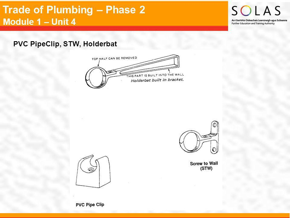 Trade of Plumbing – Phase 2 Module 1 – Unit 4 PVC PipeClip, STW, Holderbat