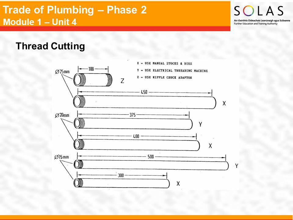 Trade of Plumbing – Phase 2 Module 1 – Unit 4 Thread Cutting