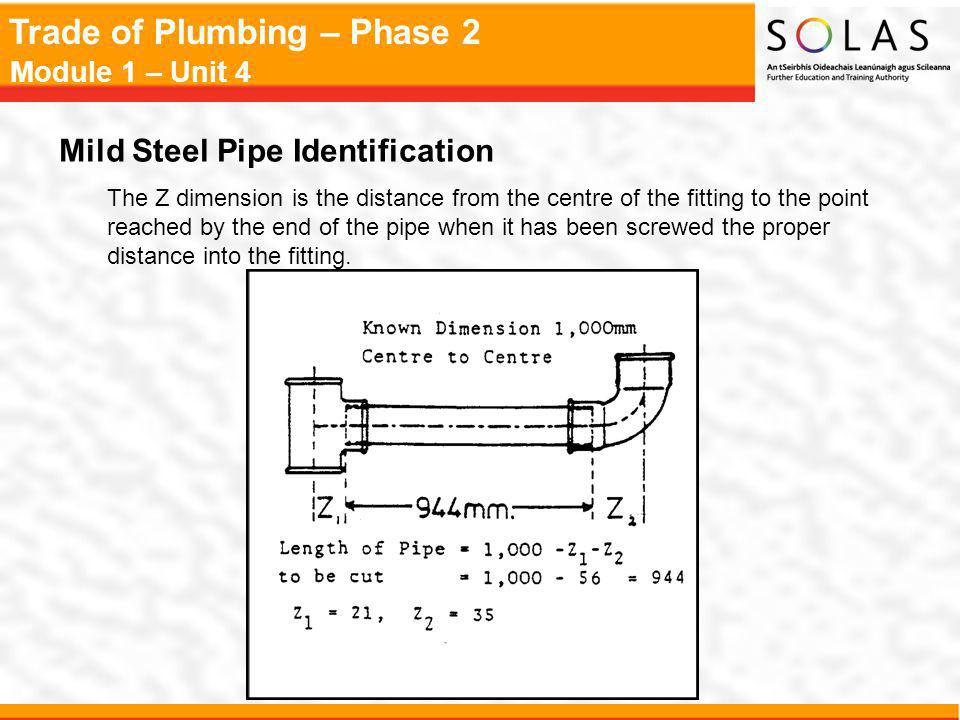 Trade of Plumbing – Phase 2 Module 1 – Unit 4 Mild Steel Pipe Identification The Z dimension is the distance from the centre of the fitting to the point reached by the end of the pipe when it has been screwed the proper distance into the fitting.