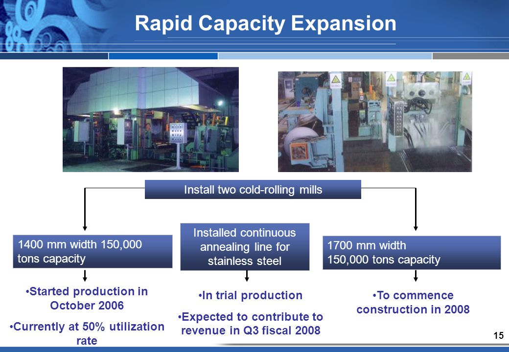 15 Rapid Capacity Expansion Annual production capacity increases to 400,000 tons with the completion of new facilities Annual production capacity equaled approximately 100,000 tons.
