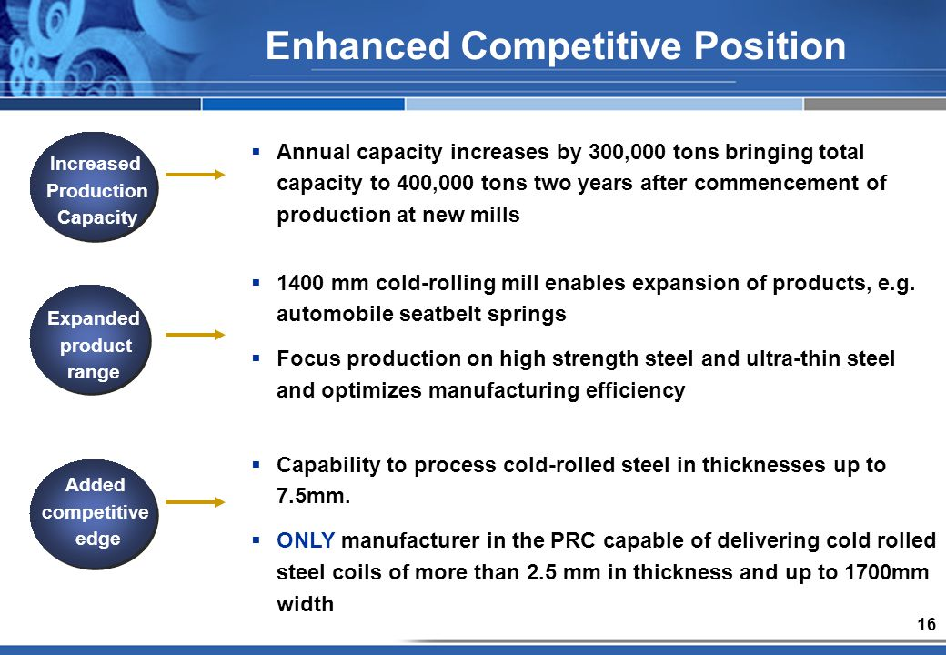 16 Enhanced Competitive Position Increased Production Capacity Added competitive edge Expanded product range Annual capacity increases by 300,000 tons bringing total capacity to 400,000 tons two years after commencement of production at new mills 1400 mm cold-rolling mill enables expansion of products, e.g.