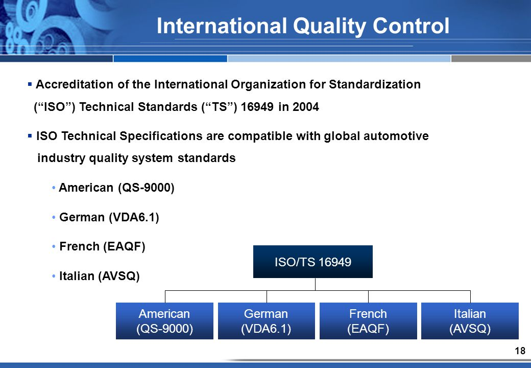 18 International Quality Control Accreditation of the International Organization for Standardization (ISO) Technical Standards (TS) 16949 in 2004 ISO Technical Specifications are compatible with global automotive industry quality system standards American (QS-9000) German (VDA6.1) French (EAQF) Italian (AVSQ) ISO/TS 16949 American (QS-9000) German (VDA6.1) French (EAQF) Italian (AVSQ)