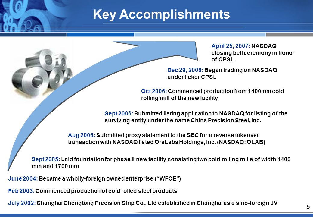 5 Key Accomplishments July 2002: Shanghai Chengtong Precision Strip Co., Ltd established in Shanghai as a sino-foreign JV Feb 2003: Commenced production of cold rolled steel products June 2004: Became a wholly-foreign owned enterprise (WFOE) Sept 2005: Laid foundation for phase II new facility consisting two cold rolling mills of width 1400 mm and 1700 mm Aug 2006: Submitted proxy statement to the SEC for a reverse takeover transaction with NASDAQ listed OraLabs Holdings, Inc.