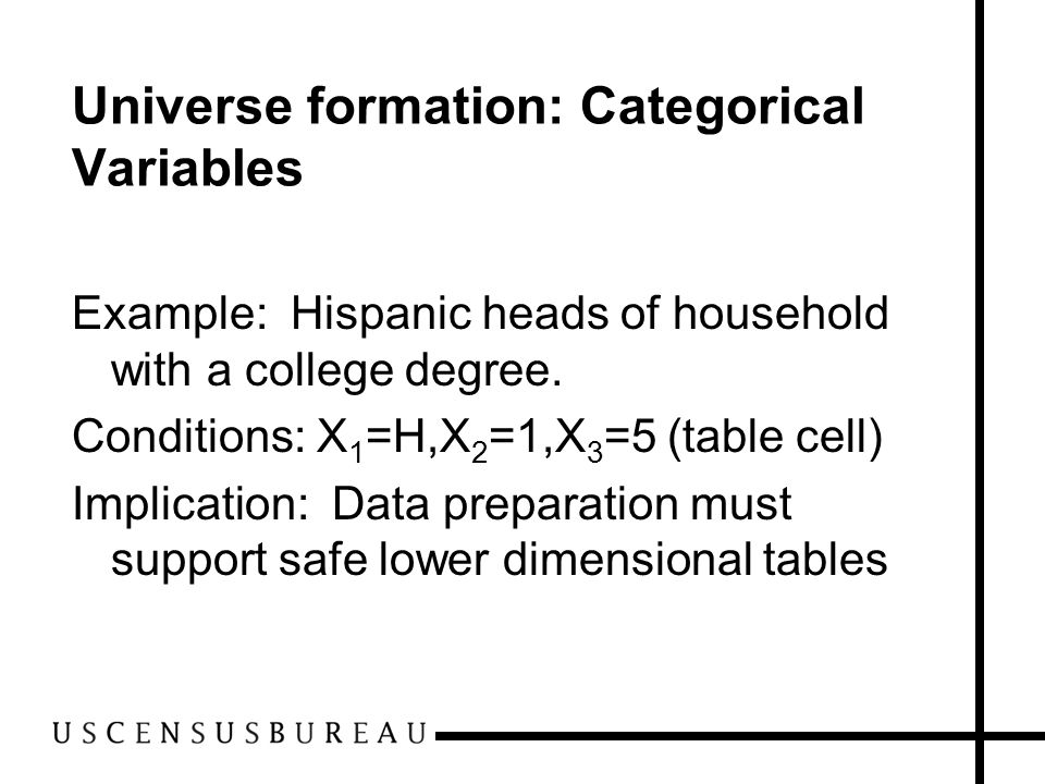 Universe formation: Categorical Variables Example: Hispanic heads of household with a college degree.