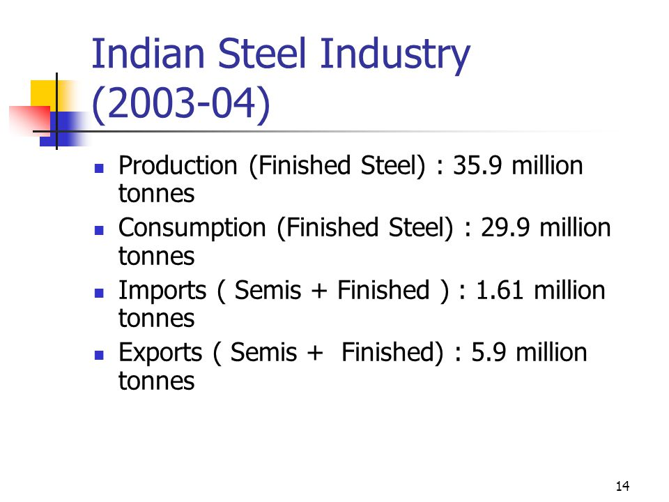 14 Indian Steel Industry (2003-04) Production (Finished Steel) : 35.9 million tonnes Consumption (Finished Steel) : 29.9 million tonnes Imports ( Semis + Finished ) : 1.61 million tonnes Exports ( Semis + Finished) : 5.9 million tonnes