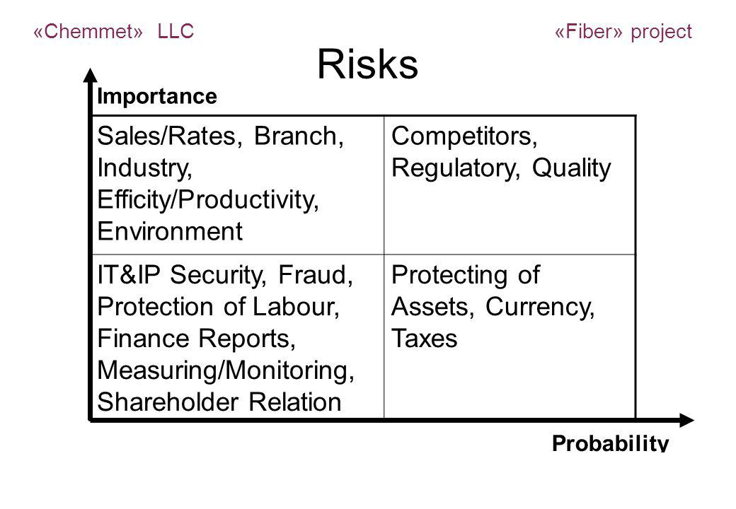 Risks Sales/Rates, Branch, Industry, Efficity/Productivity, Environment Competitors, Regulatory, Quality IT&IP Security, Fraud, Protection of Labour, Finance Reports, Measuring/Monitoring, Shareholder Relation Protecting of Assets, Currency, Taxes Importance Probability «Chemmet» LLC «Fiber» project