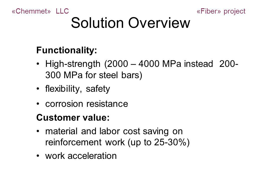 Solution Overview Functionality: High-strength (2000 – 4000 MPa instead 200- 300 MPa for steel bars) flexibility, safety corrosion resistance Customer value: material and labor cost saving on reinforcement work (up to 25-30%) work acceleration «Chemmet» LLC «Fiber» project