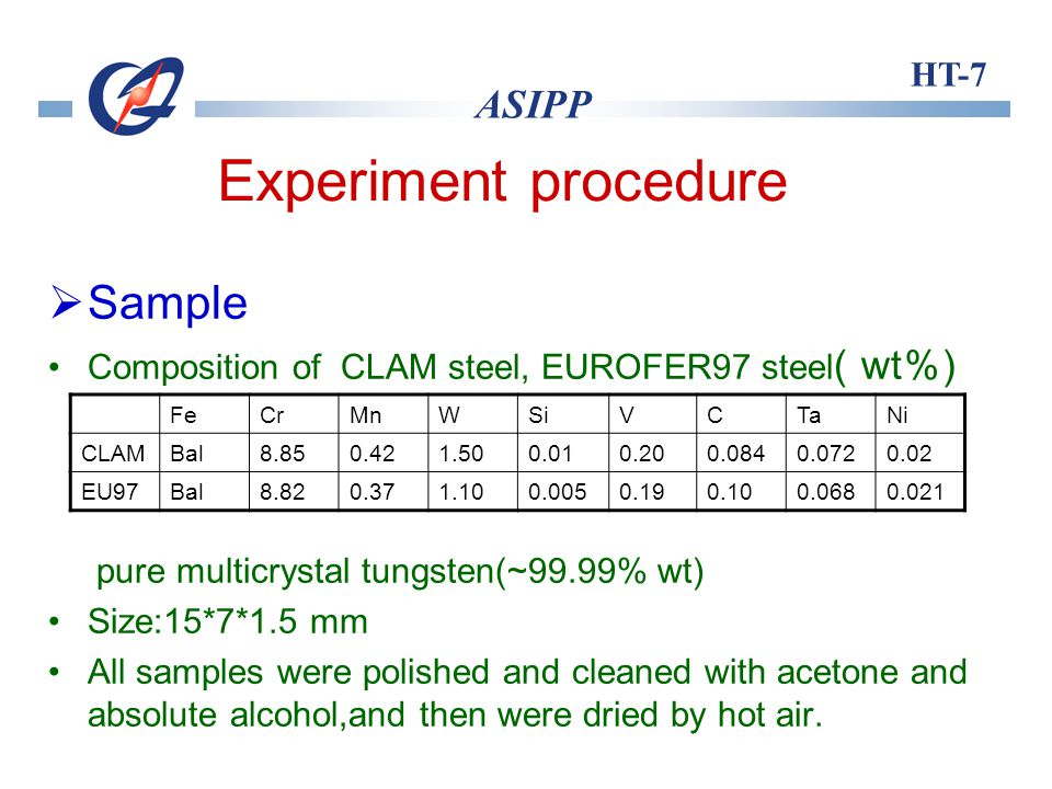 HT-7 ASIPP Experiment procedure Sample Composition of CLAM steel, EUROFER97 steel ( wt ) pure multicrystal tungsten(~99.99% wt) Size:15*7*1.5 mm All samples were polished and cleaned with acetone and absolute alcohol,and then were dried by hot air.