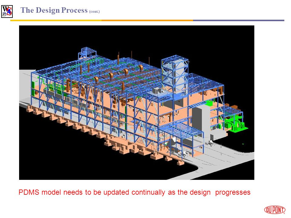 The Design Process (cont.) PDMS model needs to be updated continually as the design progresses