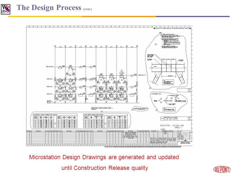 Microstation Design Drawings are generated and updated until Construction Release quality The Design Process (cont.)