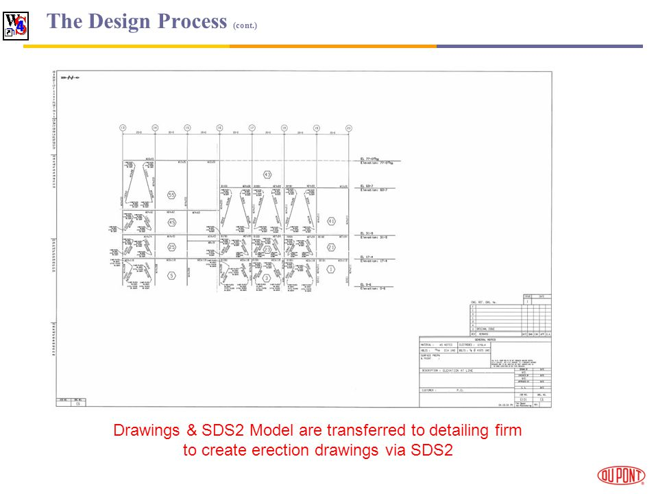 Drawings & SDS2 Model are transferred to detailing firm to create erection drawings via SDS2 The Design Process (cont.)