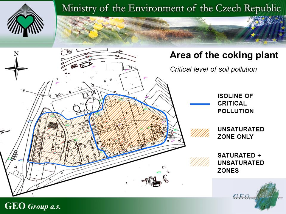 UNSATURATED ZONE ONLY SATURATED + UNSATURATED ZONES Area of the coking plant Critical level of soil pollution ISOLINE OF CRITICAL POLLUTION