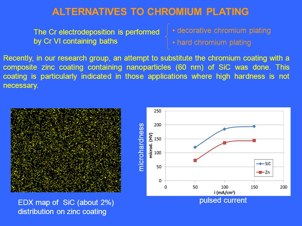 ALTERNATIVES TO CHROMIUM PLATING The Cr electrodeposition is performed by Cr VI containing baths Recently, in our research group, an attempt to substitute the chromium coating with a composite zinc coating containing nanoparticles (60 nm) of SiC was done.