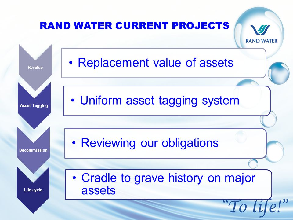 Life cycle Cradle to grave history on major assets Asset Tagging Uniform asset tagging system Decommission Reviewing our obligations Revalue Replacement value of assets RAND WATER CURRENT PROJECTS