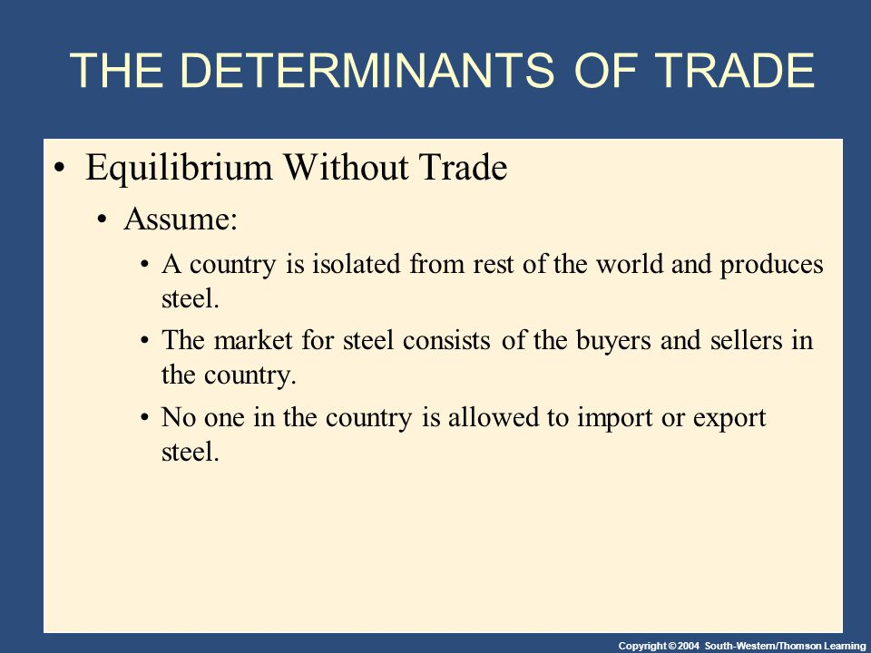 Copyright © 2004 South-Western/Thomson Learning THE DETERMINANTS OF TRADE Equilibrium Without Trade Assume: A country is isolated from rest of the world and produces steel.
