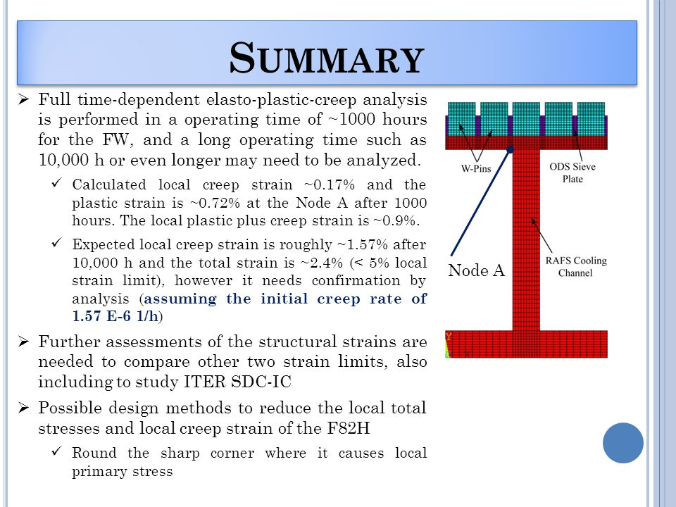 S UMMARY Full time-dependent elasto-plastic-creep analysis is performed in a operating time of ~1000 hours for the FW, and a long operating time such as 10,000 h or even longer may need to be analyzed.