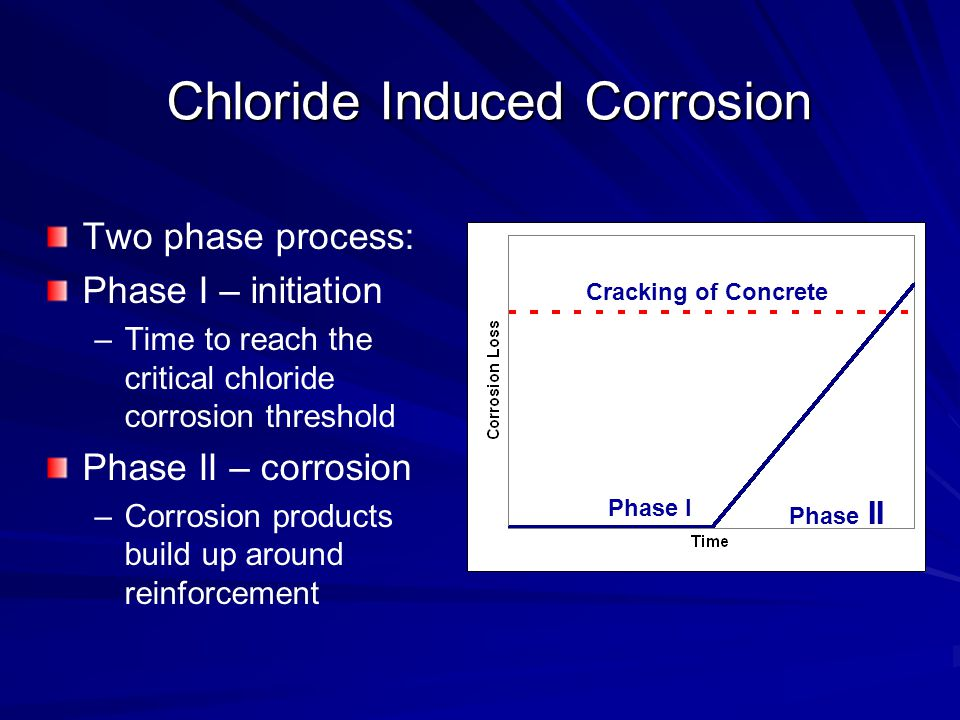 Chloride Induced Corrosion Two phase process: Phase I – initiation –Time to reach the critical chloride corrosion threshold Phase II – corrosion –Corrosion products build up around reinforcement Phase I Phase II Cracking of Concrete