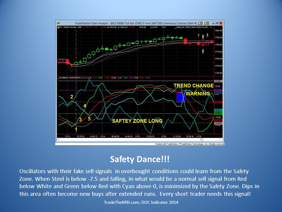Safety Dance!!.