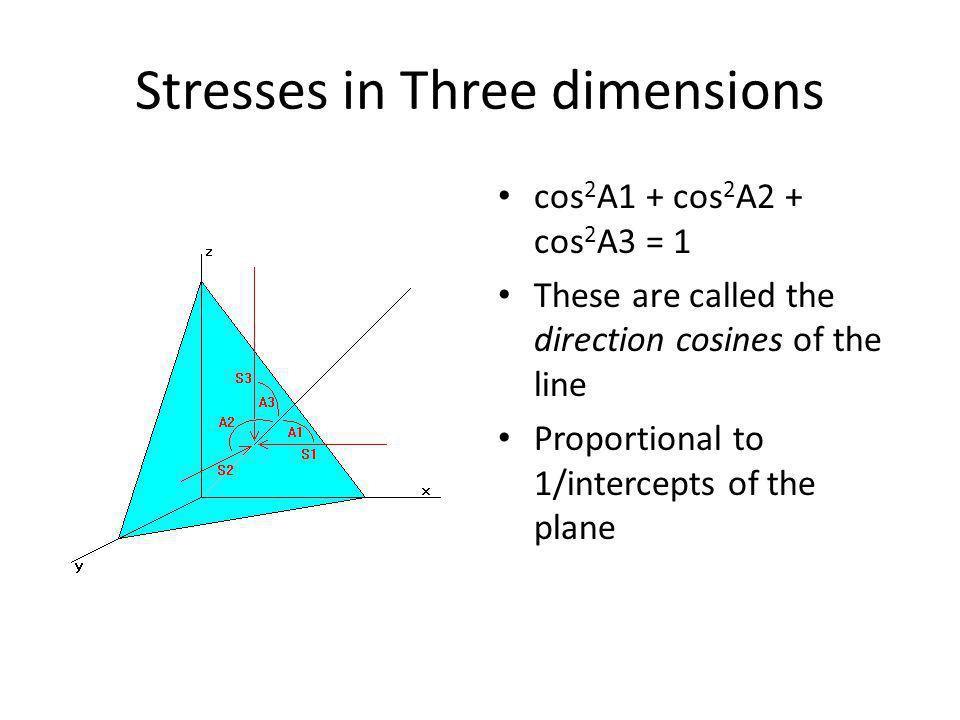 Stresses in Three dimensions cos 2 A1 + cos 2 A2 + cos 2 A3 = 1 These are called the direction cosines of the line Proportional to 1/intercepts of the plane