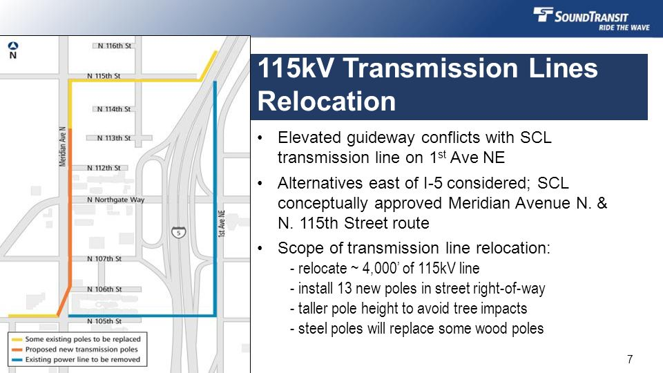 115kV Transmission Lines Relocation Elevated guideway conflicts with SCL transmission line on 1 st Ave NE Alternatives east of I-5 considered; SCL conceptually approved Meridian Avenue N.