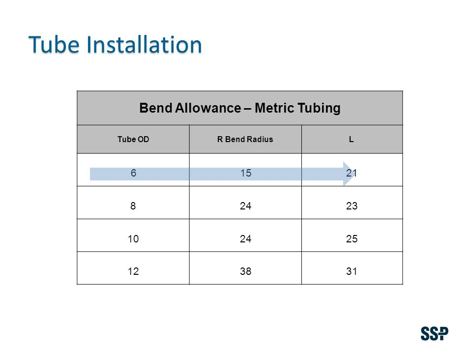Bend Allowance – Metric Tubing Tube ODR Bend RadiusL 61521 82423 102425 123831 Tube Installation