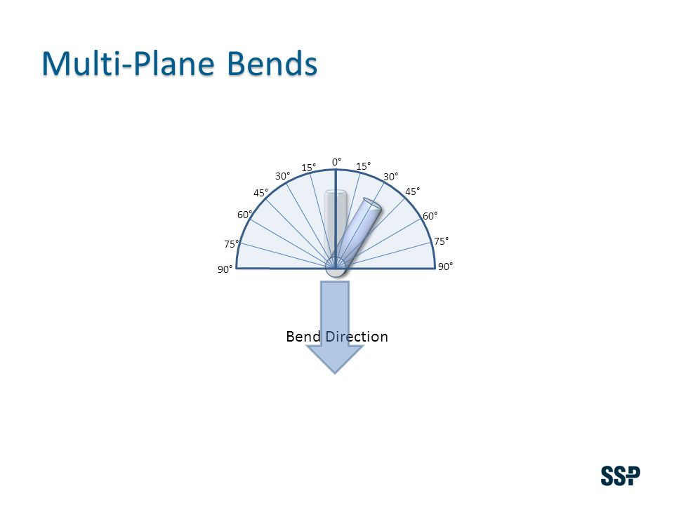 Multi-Plane Bends Bend Direction 15° 30° 45° 60° 15° 30° 45° 60° 75° 90° 75° 90° 0°
