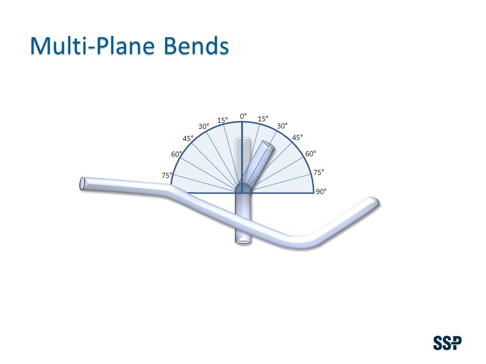 Multi-Plane Bends 15° 30° 45° 60° 15° 30° 45° 60° 75° 90° 75° 90° 0°