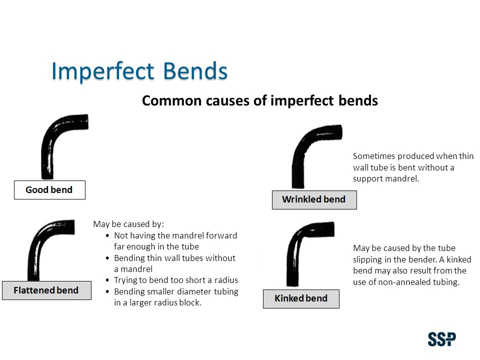 Imperfect Bends Common causes of imperfect bends May be caused by: Not having the mandrel forward far enough in the tube Bending thin wall tubes without a mandrel Trying to bend too short a radius Bending smaller diameter tubing in a larger radius block.