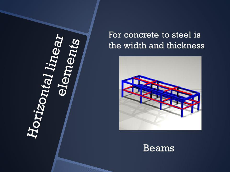Horizontal linear elements For concrete to steel is the width and thickness Beams