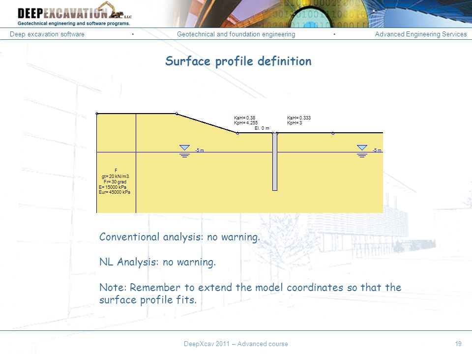 Deep excavation softwareGeotechnical and foundation engineering Advanced Engineering Services Corso Paratie, Milano 30 settembre 2009 Surface profile definition Conventional analysis: no warning.
