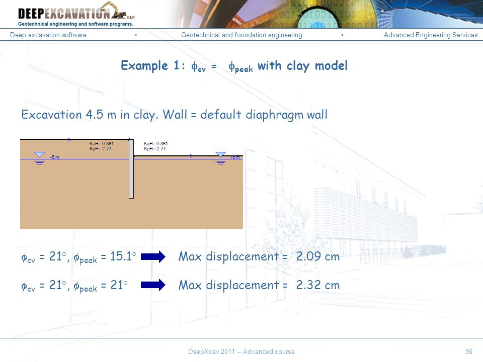 Deep excavation softwareGeotechnical and foundation engineering Advanced Engineering Services Corso Paratie, Milano 30 settembre 2009 DeepXcav 2011 – Advanced course56 Example 1: cv = peak with clay model Excavation 4.5 m in clay.