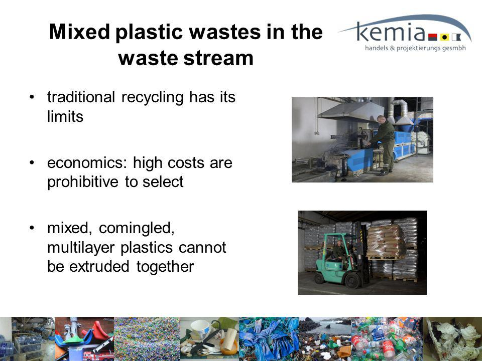traditional recycling has its limits economics: high costs are prohibitive to select mixed, comingled, multilayer plastics cannot be extruded together Mixed plastic wastes in the waste stream