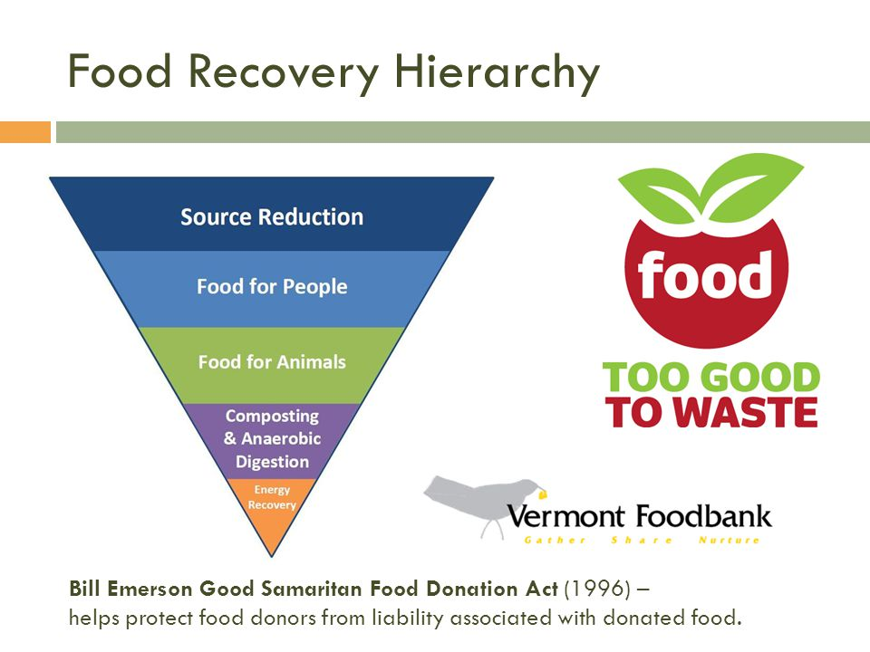 Food Recovery Hierarchy Bill Emerson Good Samaritan Food Donation Act (1996) – helps protect food donors from liability associated with donated food.