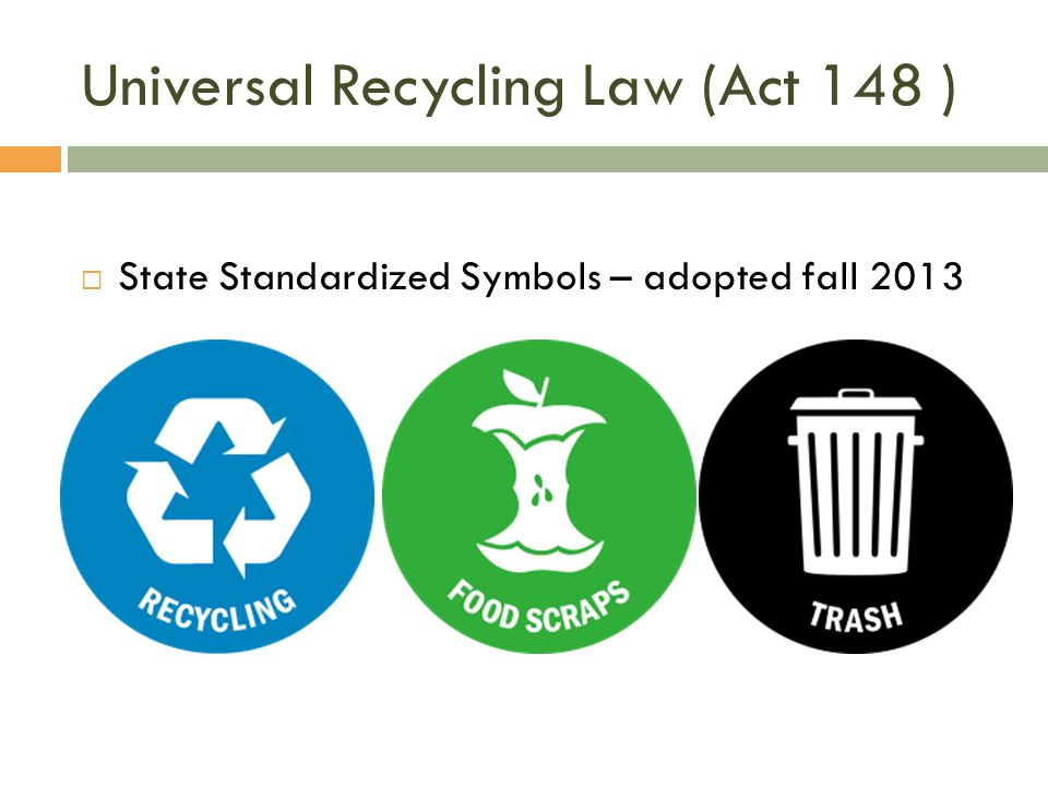 Universal Recycling Law (Act 148 ) State Standardized Symbols – adopted fall 2013