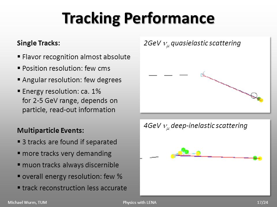 Tracking Performance Single Tracks: Flavor recognition almost absolute Position resolution: few cms Angular resolution: few degrees Energy resolution: ca.