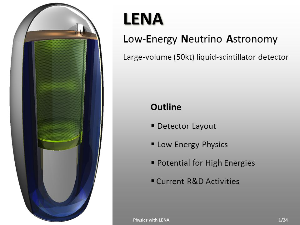 Michael Wurm, TUM Physics with LENA1/24 LENALENA Low-Energy Neutrino Astronomy Large-volume (50kt) liquid-scintillator detector Outline Detector Layout Low Energy Physics Potential for High Energies Current R&D Activities