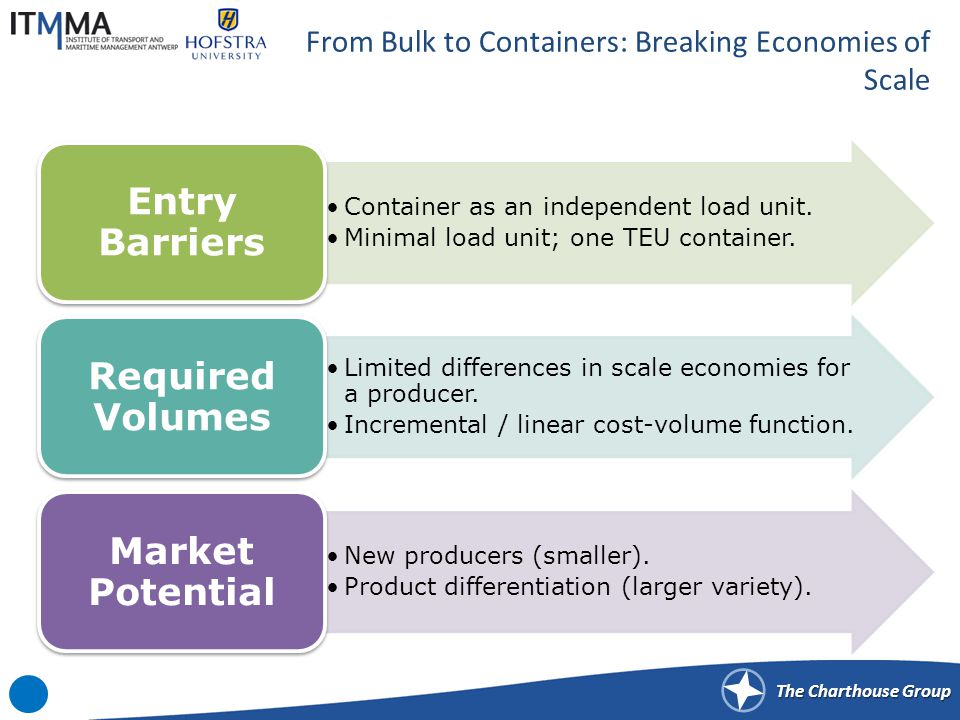The Charthouse Group From Bulk to Containers: Breaking Economies of Scale