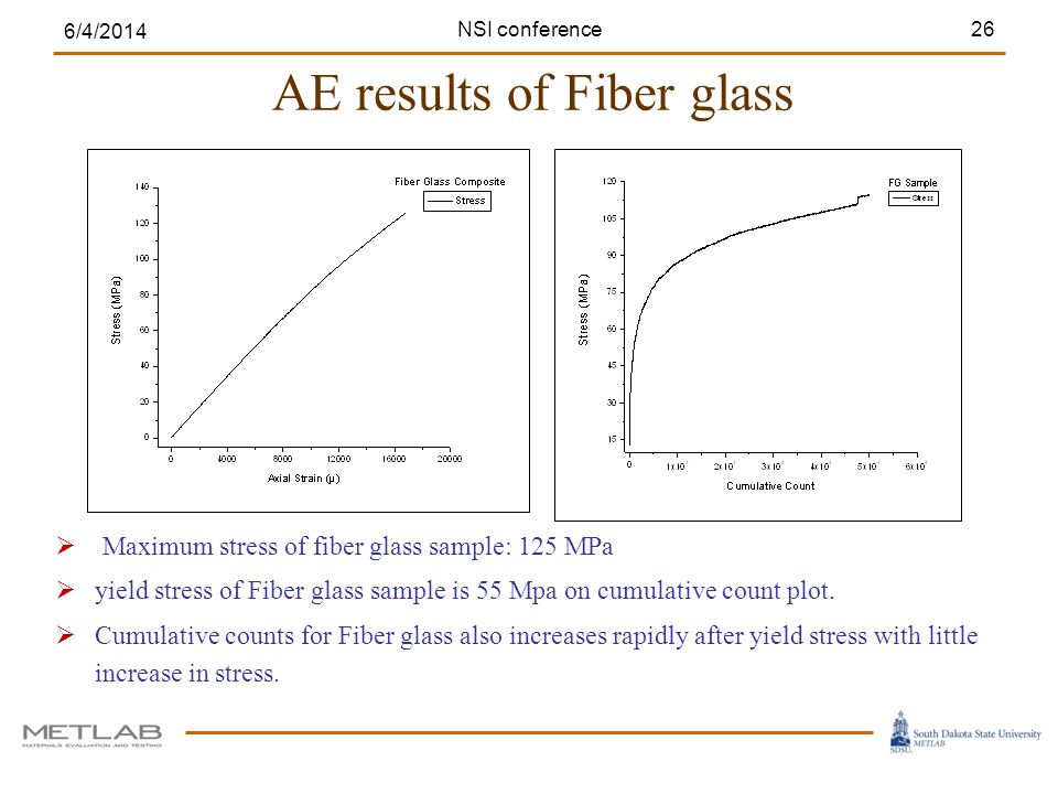 AE results of Fiber glass 6/4/2014 26 Maximum stress of fiber glass sample: 125 MPa yield stress of Fiber glass sample is 55 Mpa on cumulative count plot.